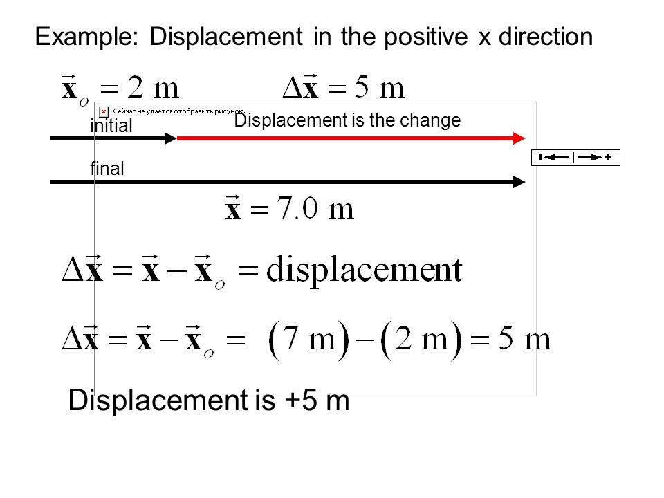 Displacement is +5 m Example: Displacement in the positive x direction