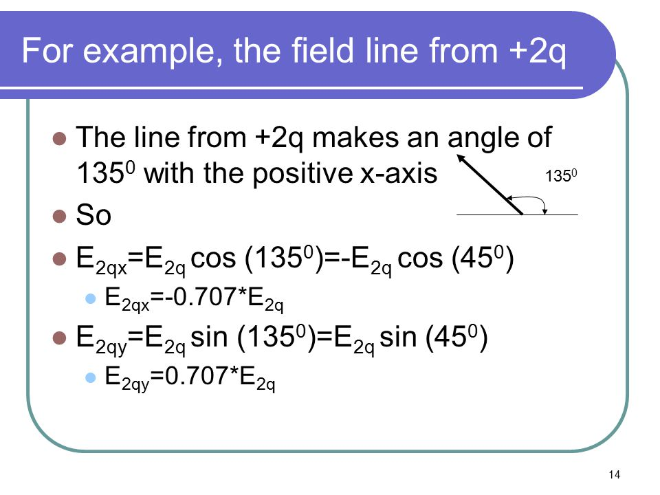 For example, the field line from +2q