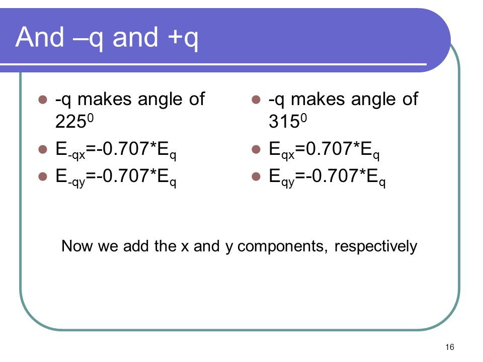 And –q and +q -q makes angle of 2250 E-qx=-0.707*Eq E-qy=-0.707*Eq