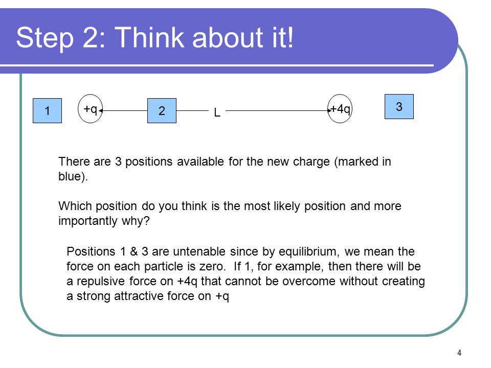 Step 2: Think about it! +q +4q 3 1 2 L