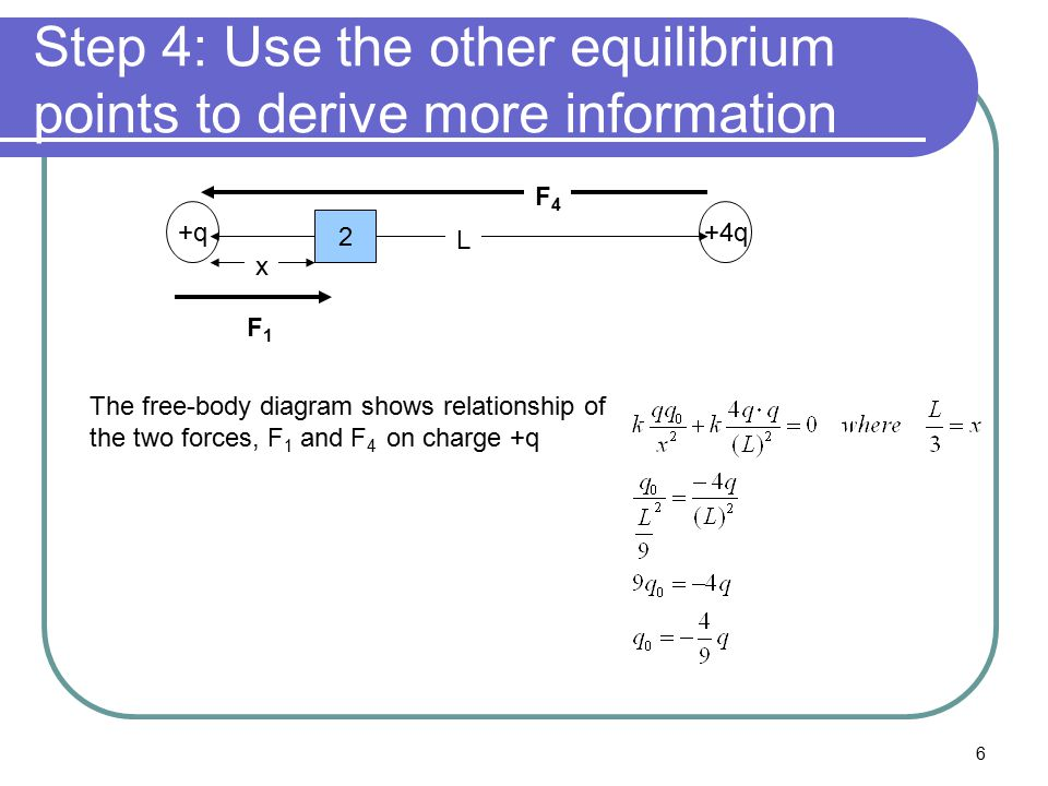 Step 4: Use the other equilibrium points to derive more information