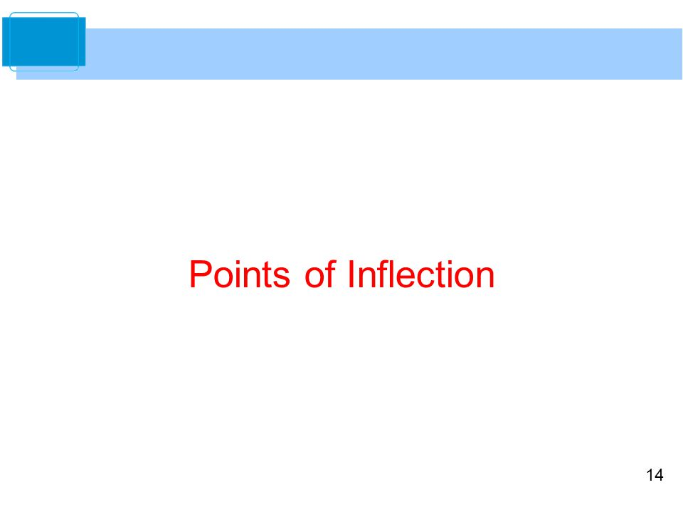 Points of Inflection