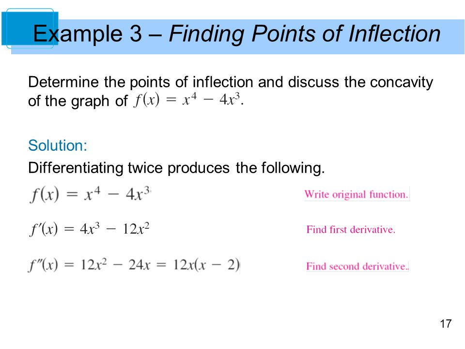 Example 3 – Finding Points of Inflection