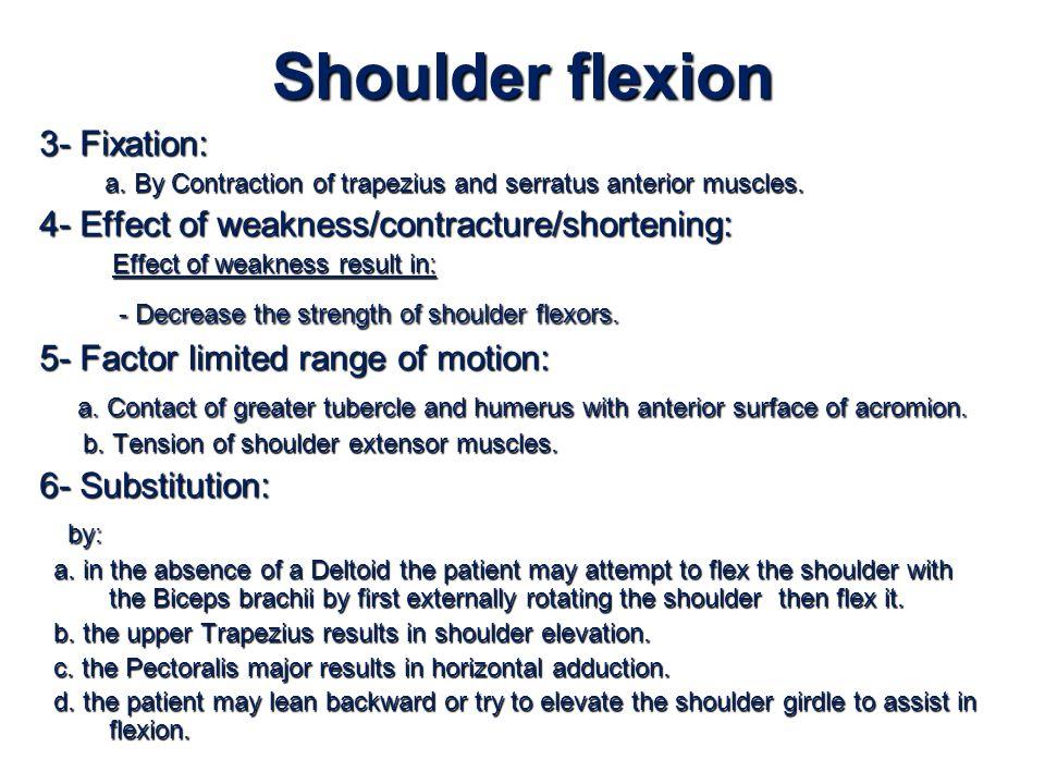 Shoulder flexion 3- Fixation: