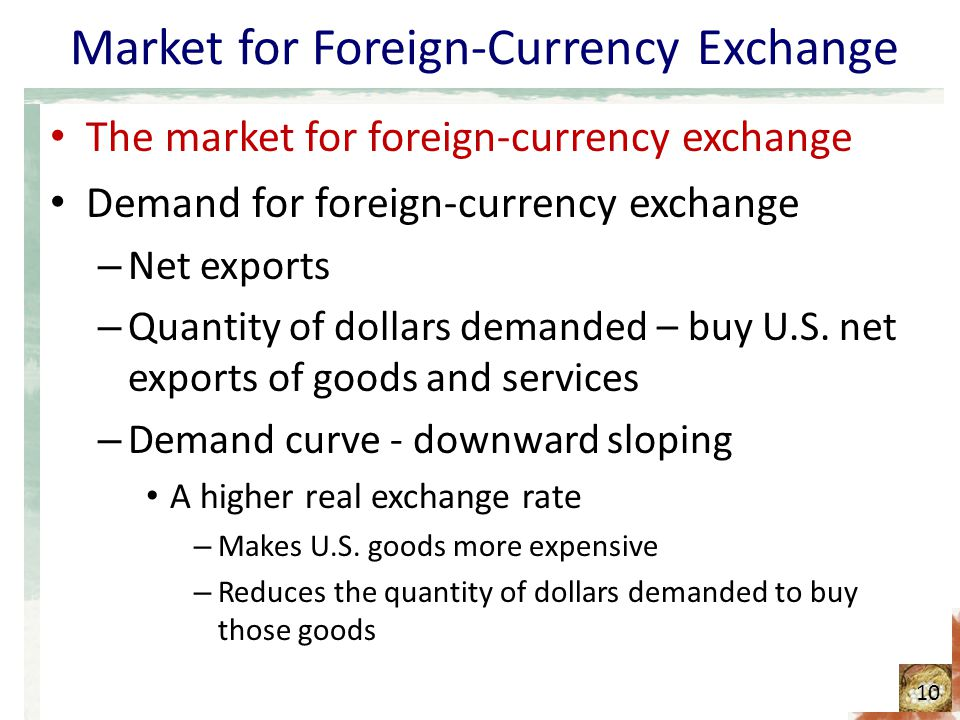 Market for Foreign-Currency Exchange