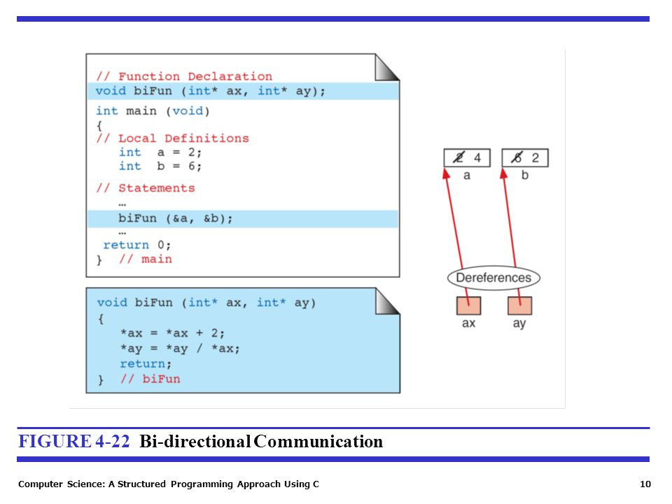 FIGURE 4-22 Bi-directional Communication