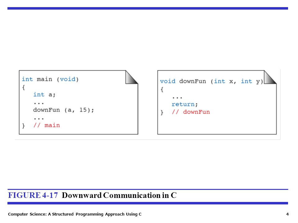 FIGURE 4-17 Downward Communication in C