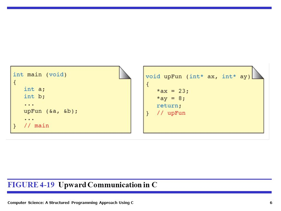 FIGURE 4-19 Upward Communication in C