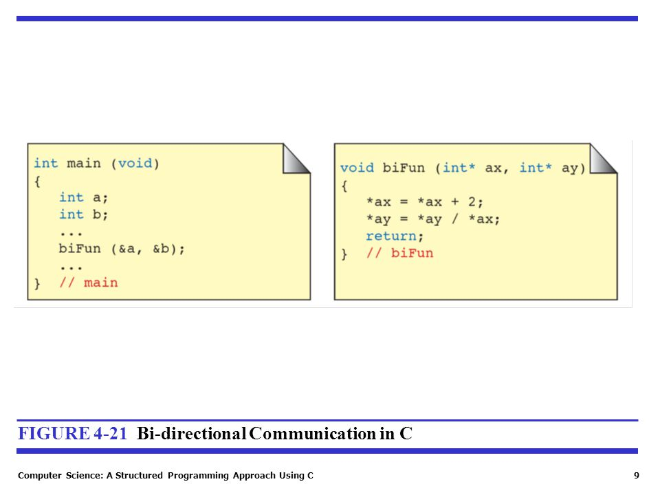 FIGURE 4-21 Bi-directional Communication in C