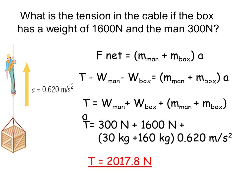 What is the tension in the cable if the box has a weight of 1600N and the man 300N
