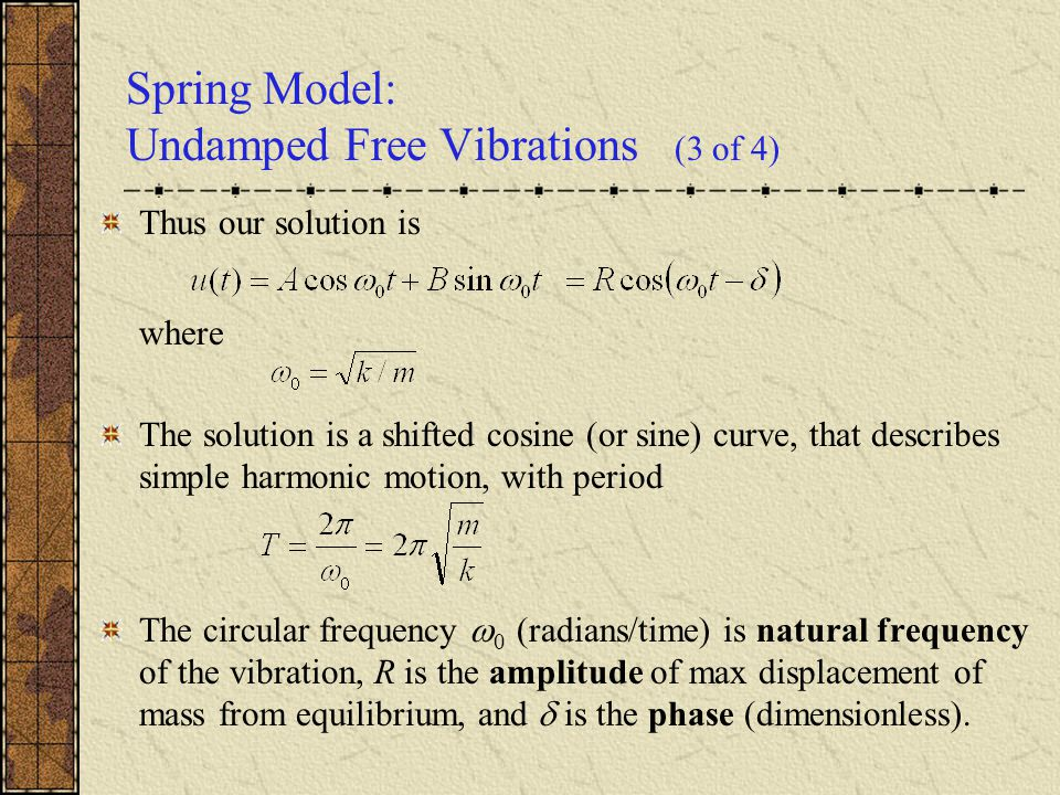 Spring Model: Undamped Free Vibrations (3 of 4)