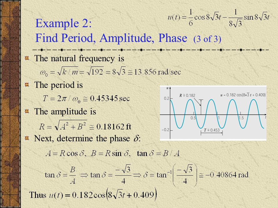 Example 2: Find Period, Amplitude, Phase (3 of 3)