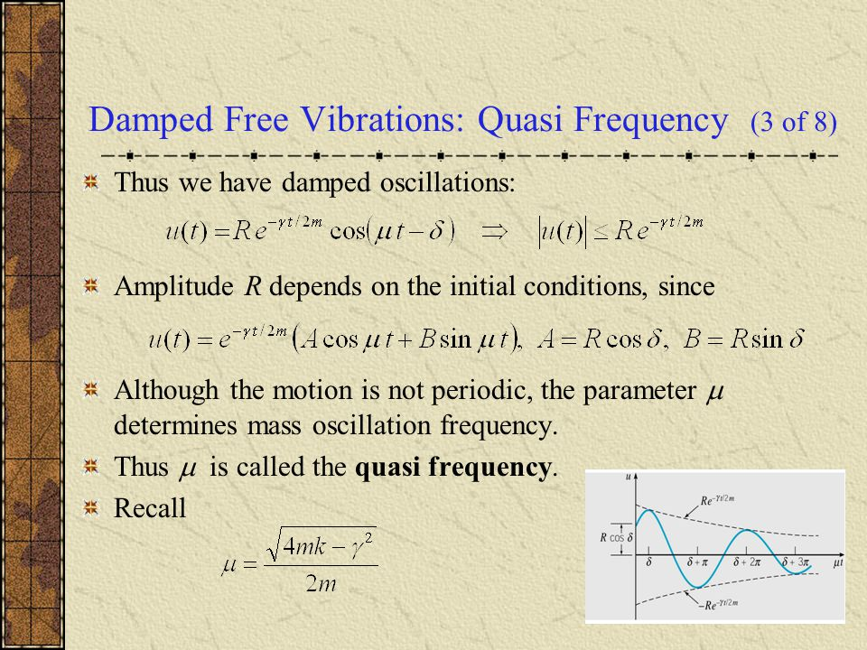 Damped Free Vibrations: Quasi Frequency (3 of 8)