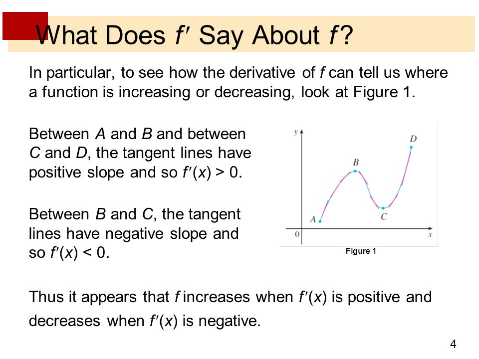 What Does f  Say About f In particular, to see how the derivative of f can tell us where a function is increasing or decreasing, look at Figure 1.