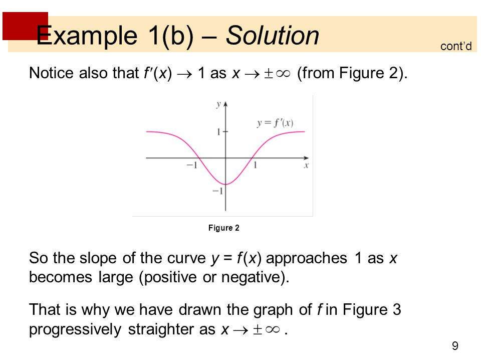Example 1(b) – Solution cont'd. Notice also that f (x)  1 as x   (from Figure 2).