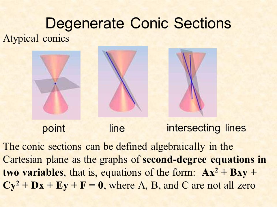Degenerate Conic Sections