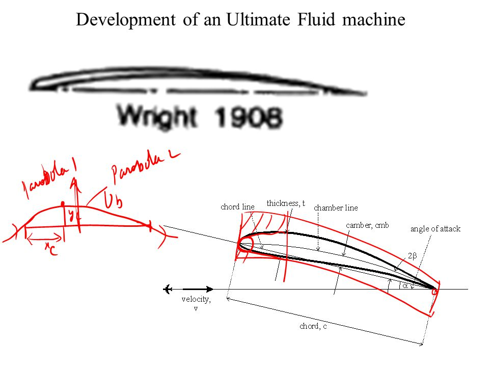 Development of an Ultimate Fluid machine