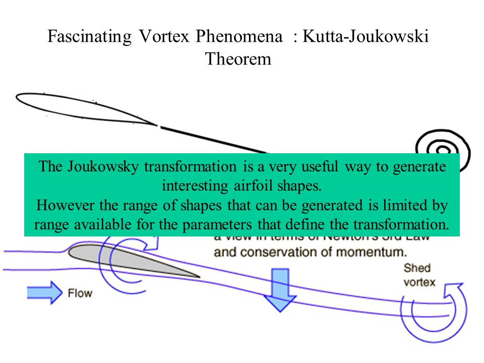 Fascinating Vortex Phenomena : Kutta-Joukowski Theorem