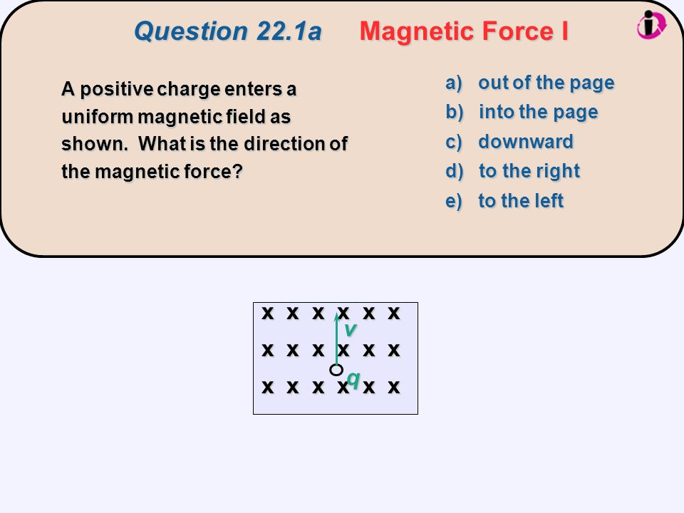 Question 22.1a Magnetic Force I