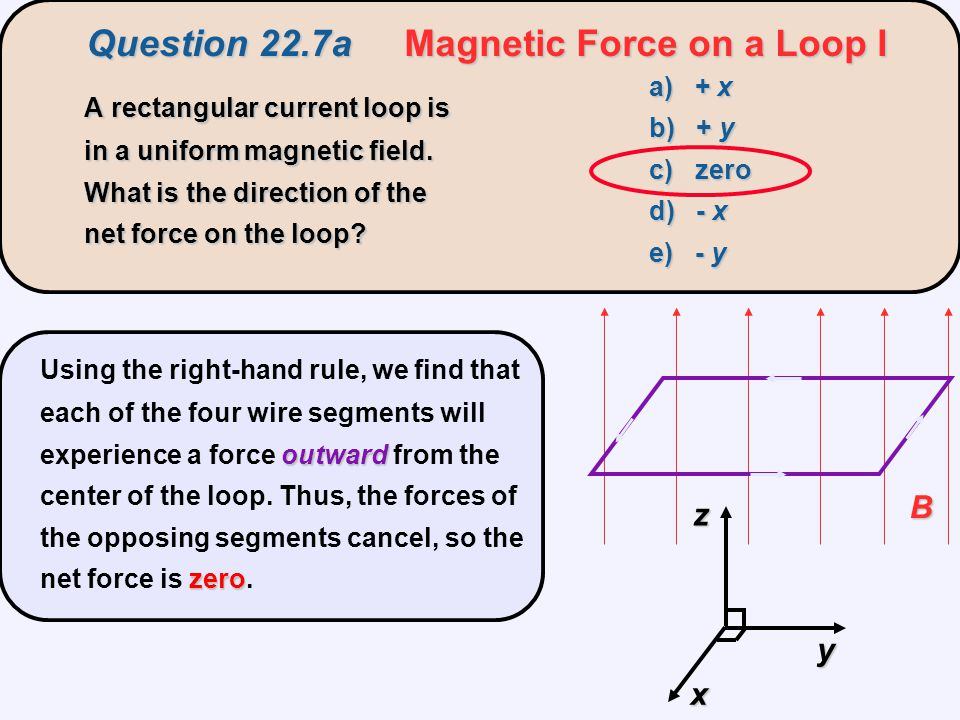 Question 22.7a Magnetic Force on a Loop I