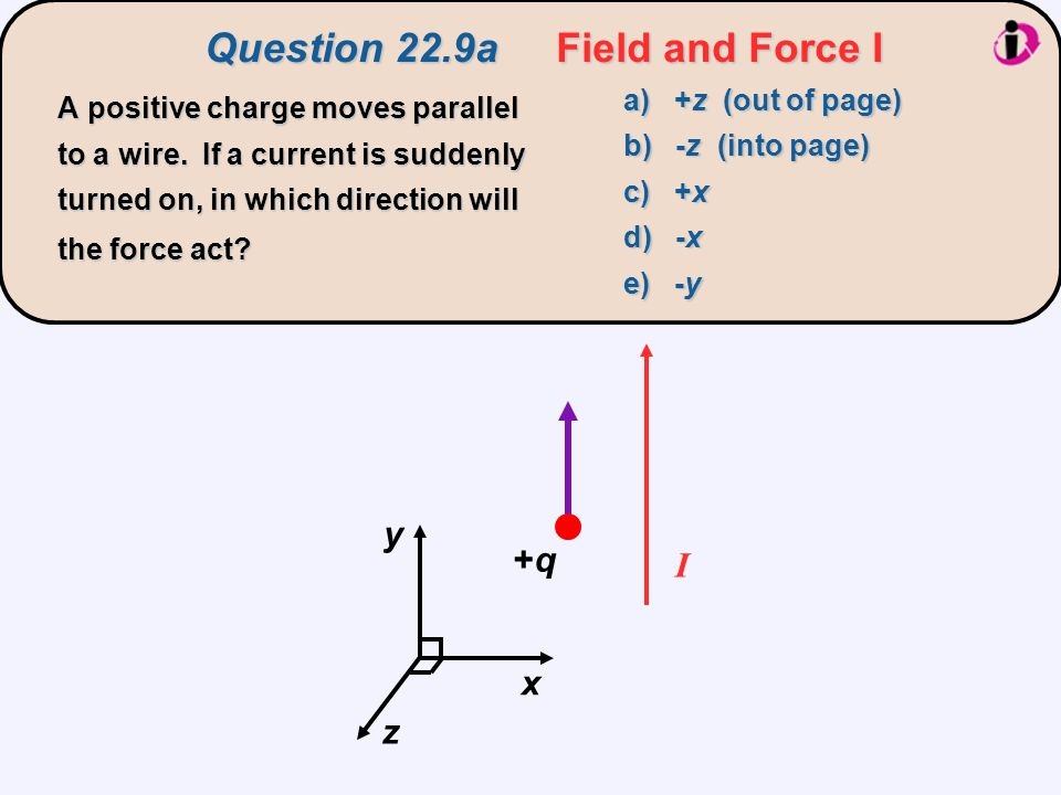 Question 22.9a Field and Force I