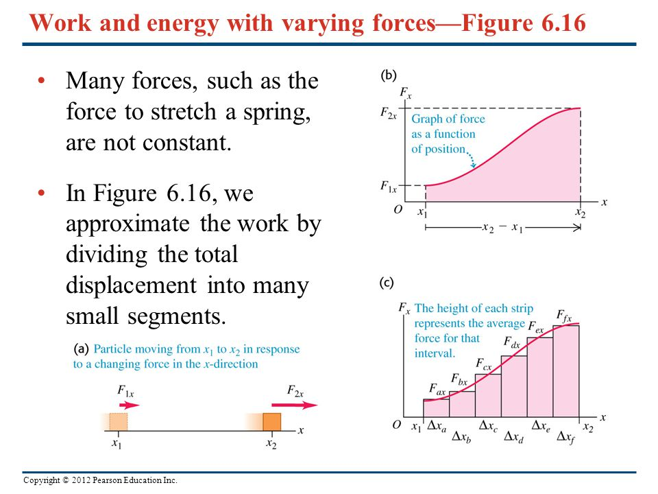 Work and energy with varying forces—Figure 6.16