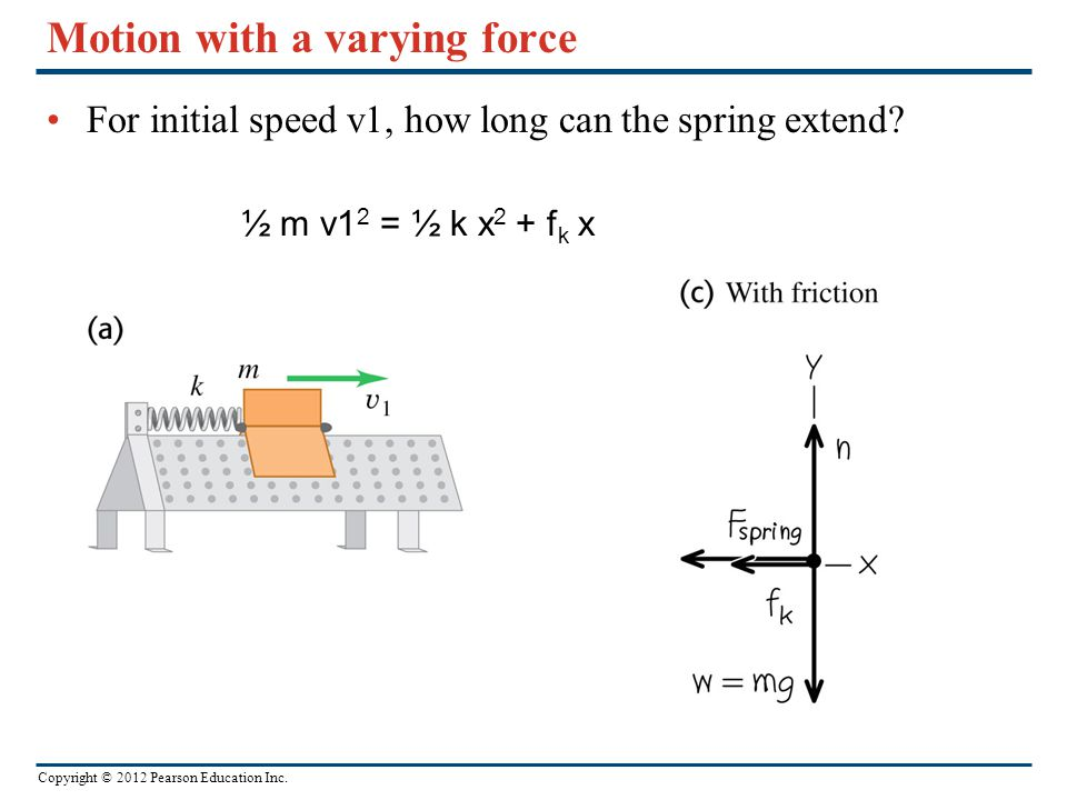 Motion with a varying force