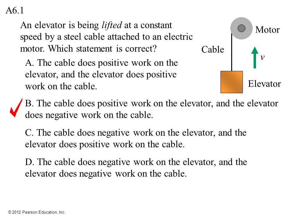 A6.1 An elevator is being lifted at a constant speed by a steel cable attached to an electric motor. Which statement is correct