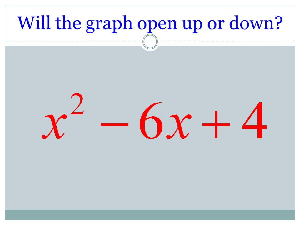 Will the graph open up or down