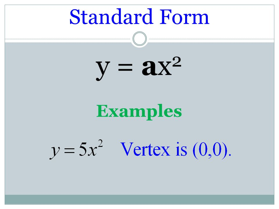 Standard Form y = ax2 Examples
