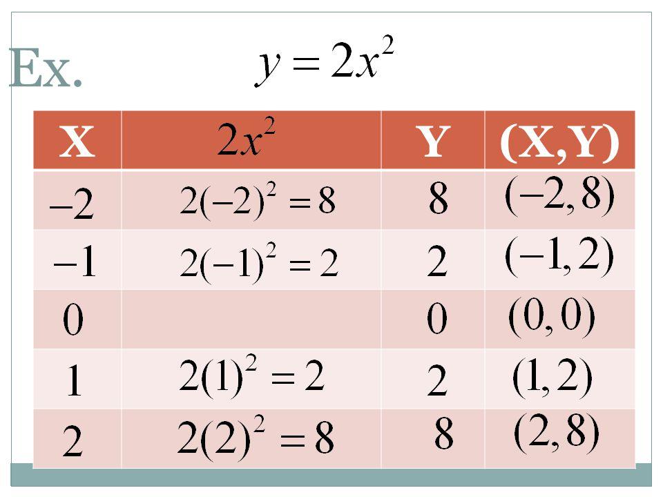 Ex. X Y (X,Y)