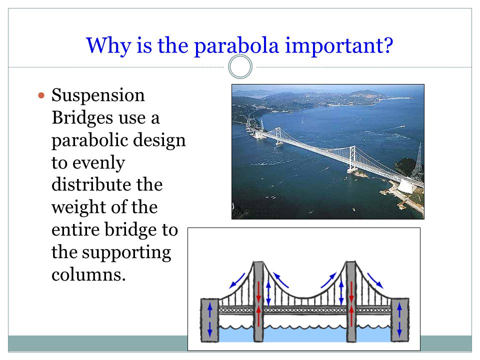 Why is the parabola important