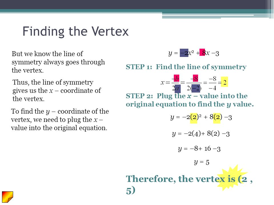 Finding the Vertex Therefore, the vertex is (2 , 5) y = –2x2 + 8x –3