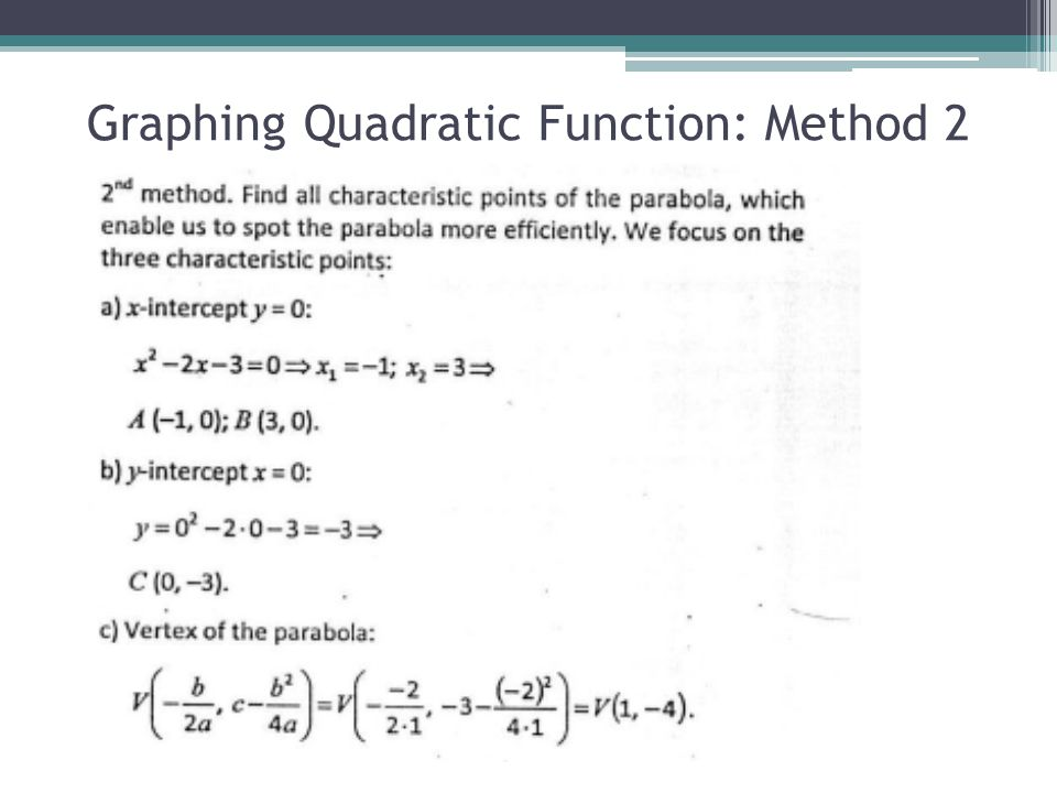Graphing Quadratic Function: Method 2