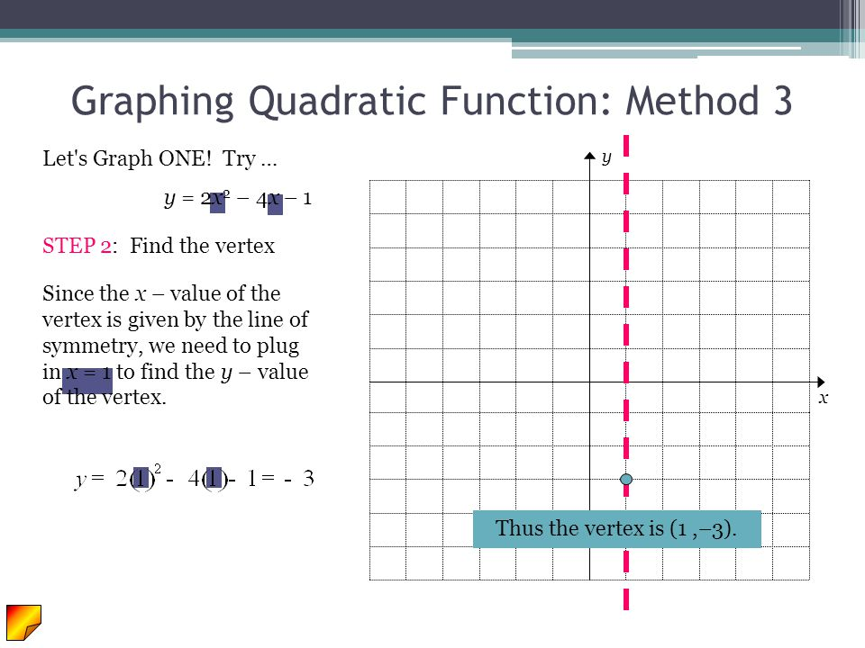 Graphing Quadratic Function: Method 3