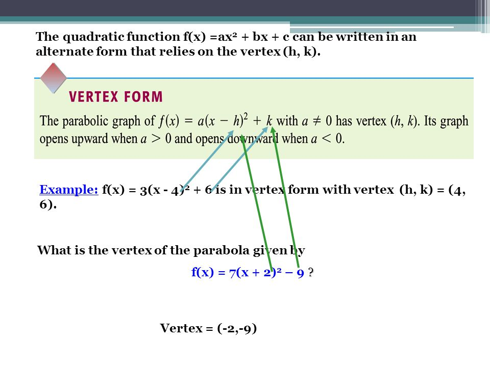 The quadratic function f(x) =ax2 + bx + c can be written in an alternate form that relies on the vertex (h, k).