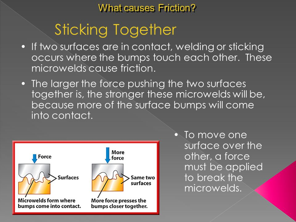 Sticking Together What causes Friction