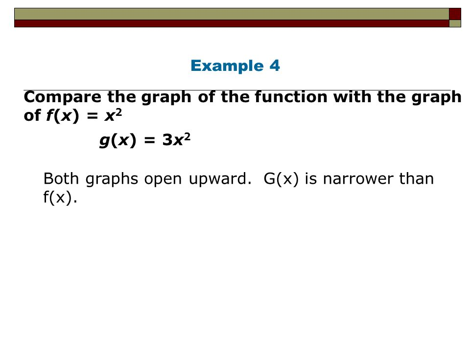 Example 4 Compare the graph of the function with the graph of f(x) = x2. g(x) = 3x2. Both graphs open upward. G(x) is narrower than.