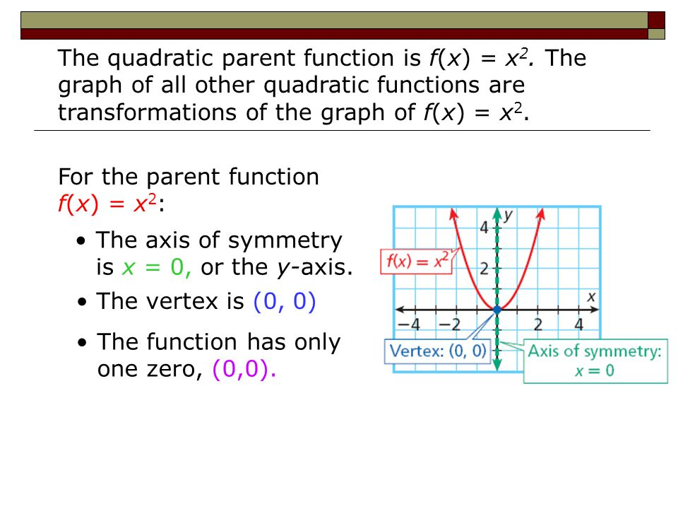 The quadratic parent function is f(x) = x2