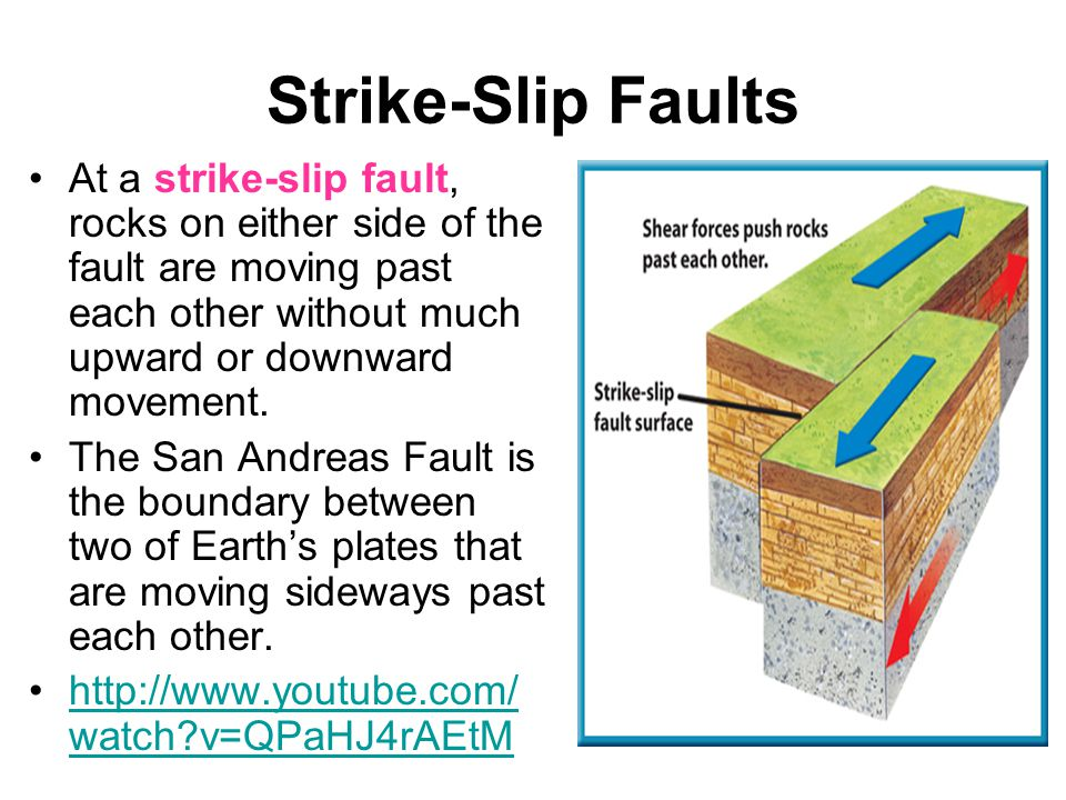 Strike-Slip Faults At a strike-slip fault, rocks on either side of the fault are moving past each other without much upward or downward movement.
