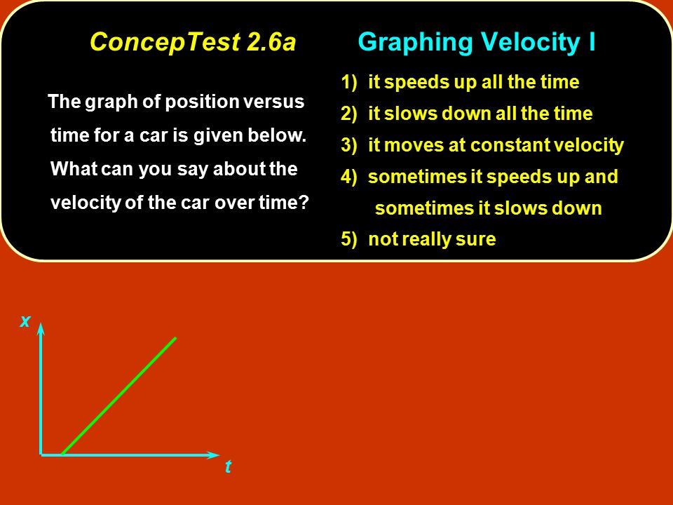ConcepTest 2.6a Graphing Velocity I