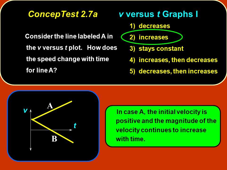 ConcepTest 2.7a v versus t Graphs I