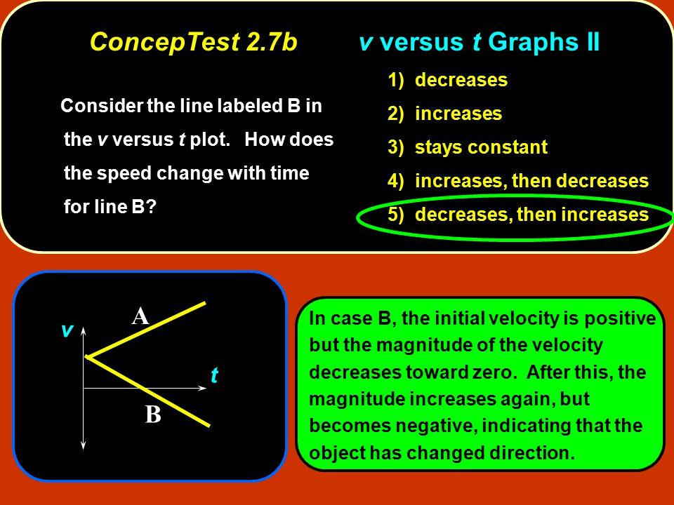 ConcepTest 2.7b v versus t Graphs II