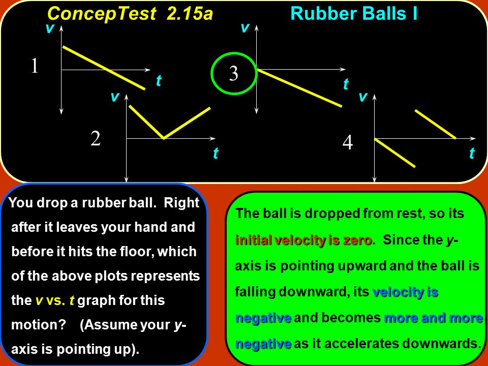 ConcepTest 2.15a Rubber Balls I