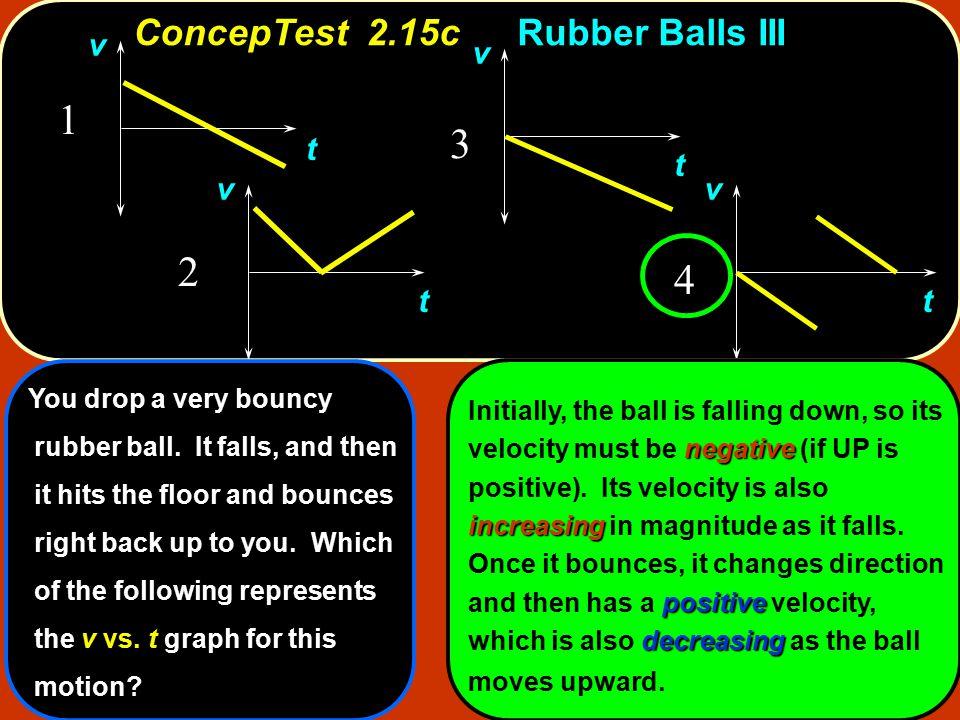 ConcepTest 2.15c Rubber Balls III