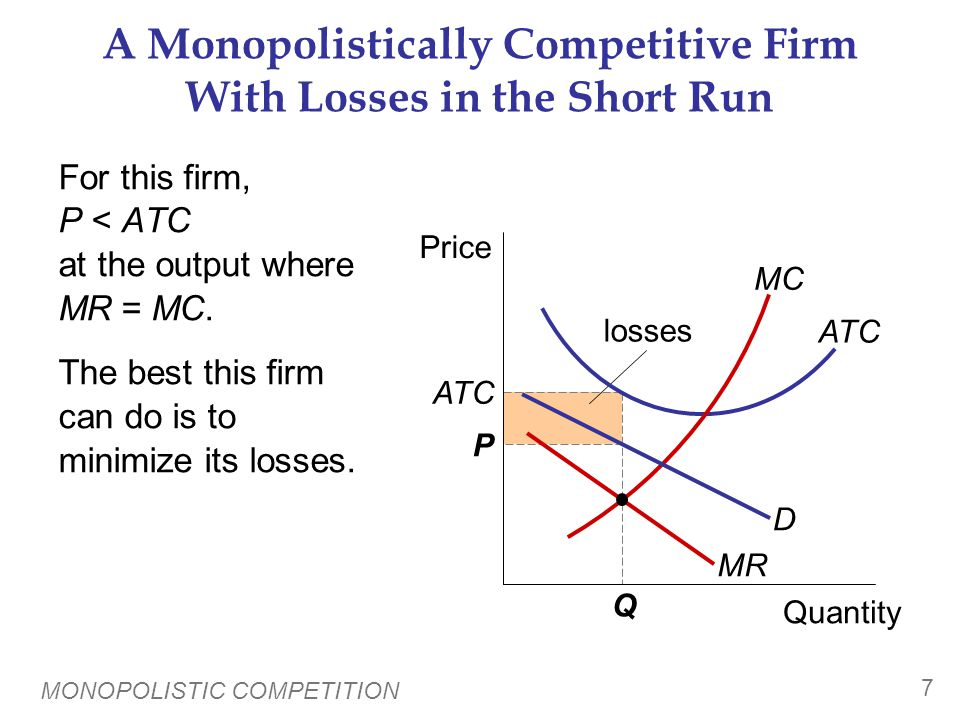 Monopolistic Competition and Monopoly
