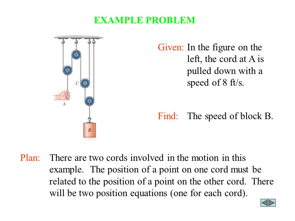 EXAMPLE PROBLEM Given: In the figure on the left, the cord at A is pulled down with a speed of 8 ft/s.