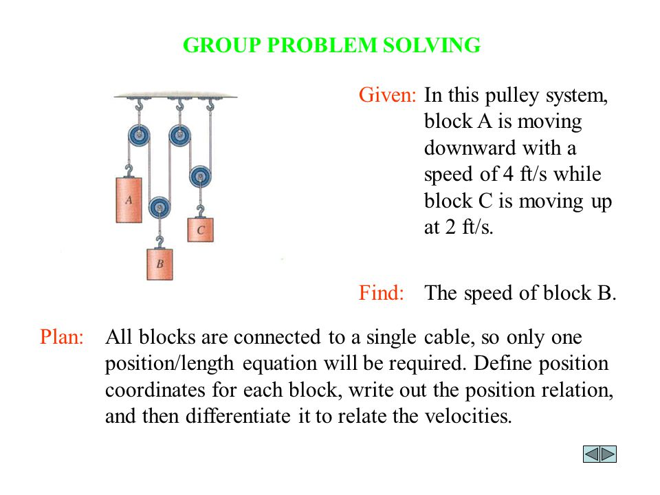 GROUP PROBLEM SOLVING Given: In this pulley system, block A is moving downward with a speed of 4 ft/s while block C is moving up at 2 ft/s.
