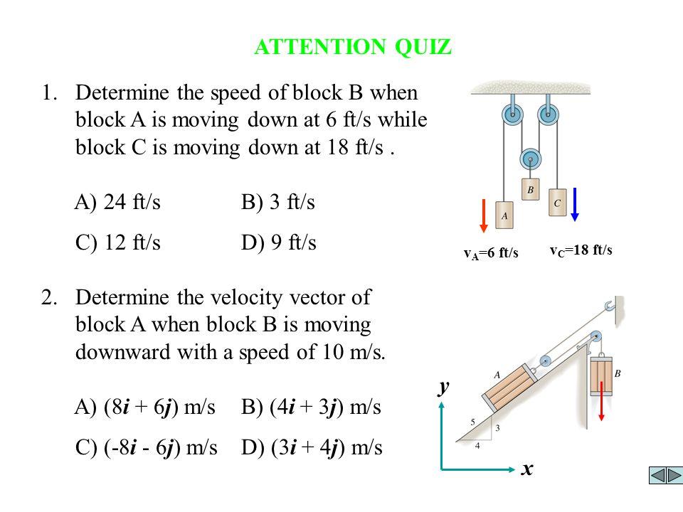 A) (8i + 6j) m/s B) (4i + 3j) m/s C) (-8i - 6j) m/s D) (3i + 4j) m/s y