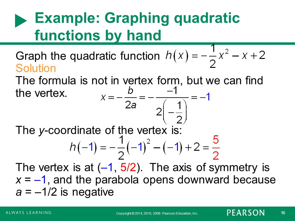 Example: Graphing quadratic functions by hand